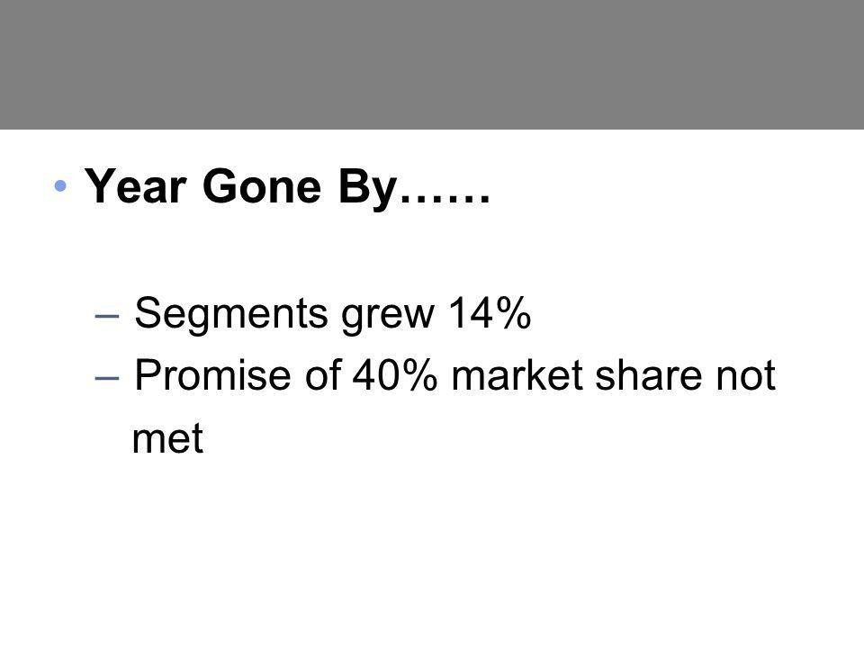 Year Gone By…… – Segments grew 14% – Promise of 40% market share not met