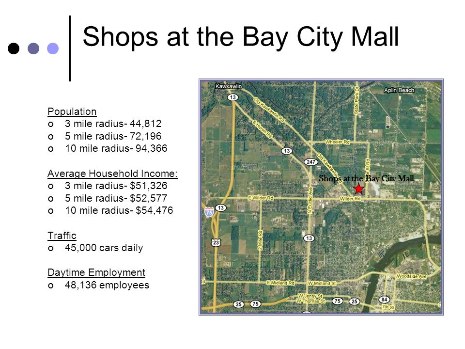 Shops at the Bay City Mall Population 3 mile radius- 44,812 5 mile radius- 72,196 10 mile radius- 94,366 Average Household Income: 3 mile radius- $51,326 5 mile radius- $52,577 10 mile radius- $54,476 Traffic 45,000 cars daily Daytime Employment 48,136 employees Shops at the Bay City Mall