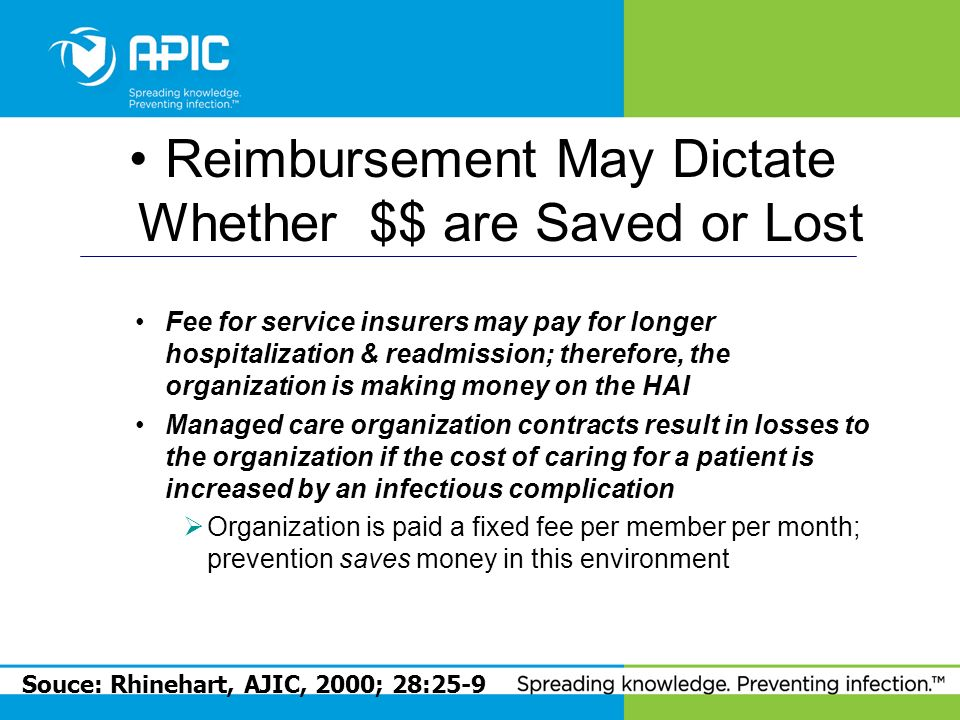 Reimbursement May Dictate Whether $$ are Saved or Lost Fee for service insurers may pay for longer hospitalization & readmission; therefore, the organ
