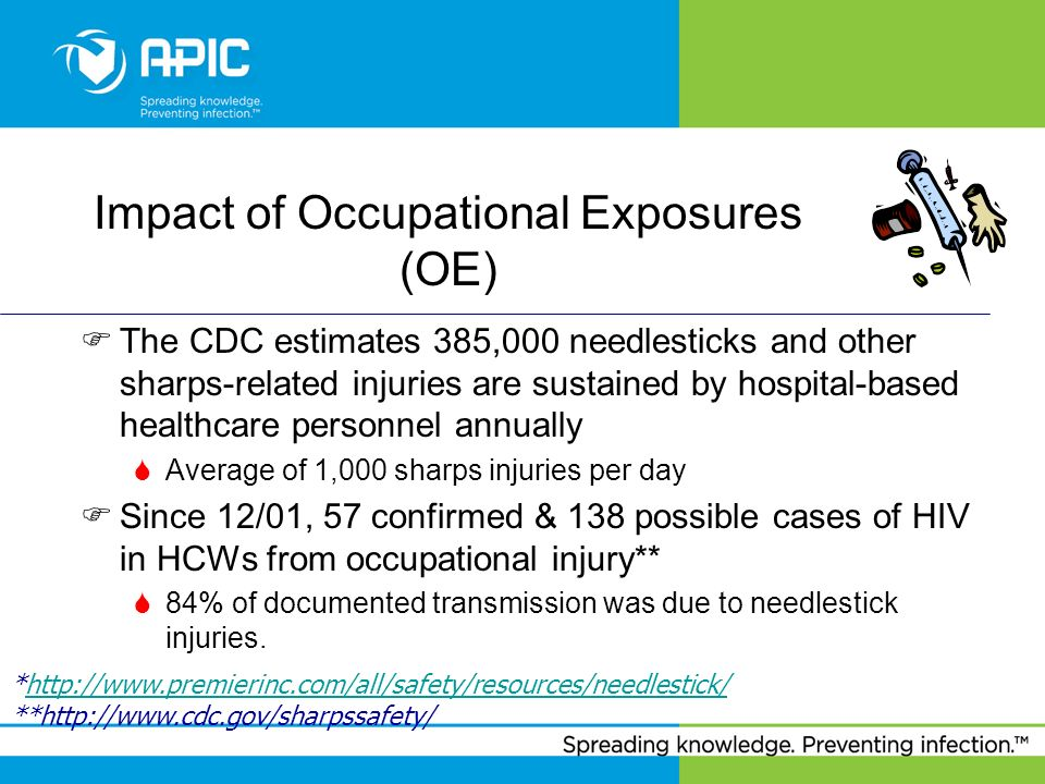 Impact of Occupational Exposures (OE) The CDC estimates 385,000 needlesticks and other sharps-related injuries are sustained by hospital-based healthc