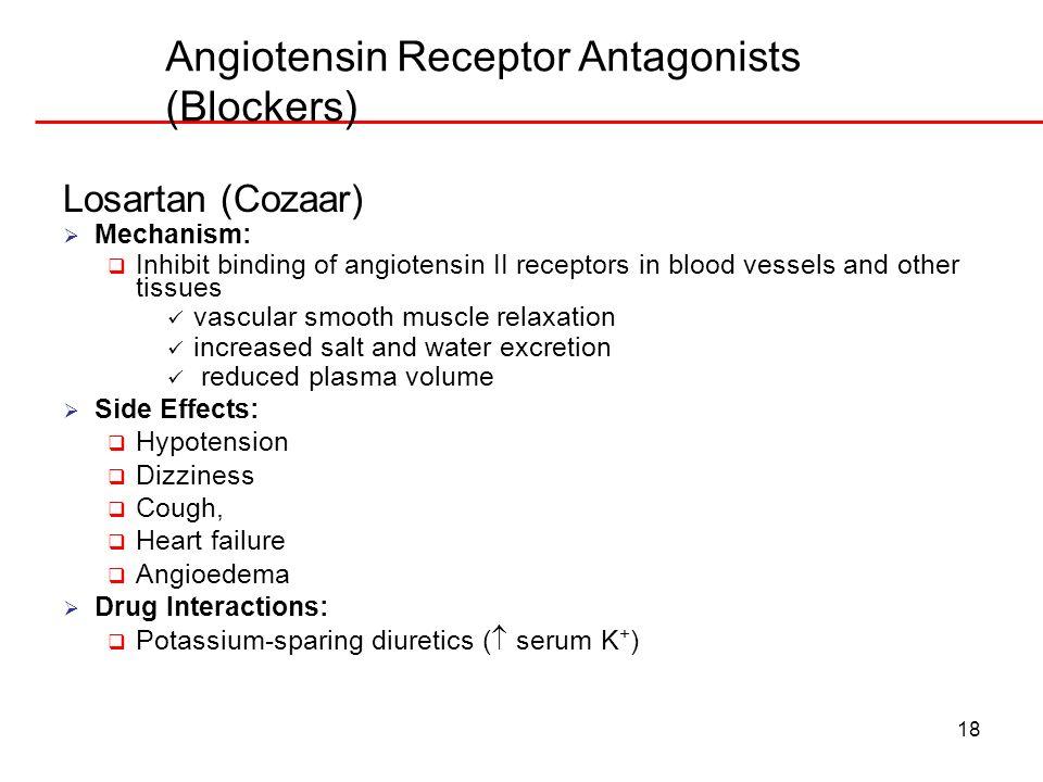 18 Angiotensin Receptor Antagonists (Blockers) Losartan (Cozaar) Mechanism: Inhibit binding of angiotensin II receptors in blood vessels and other tis