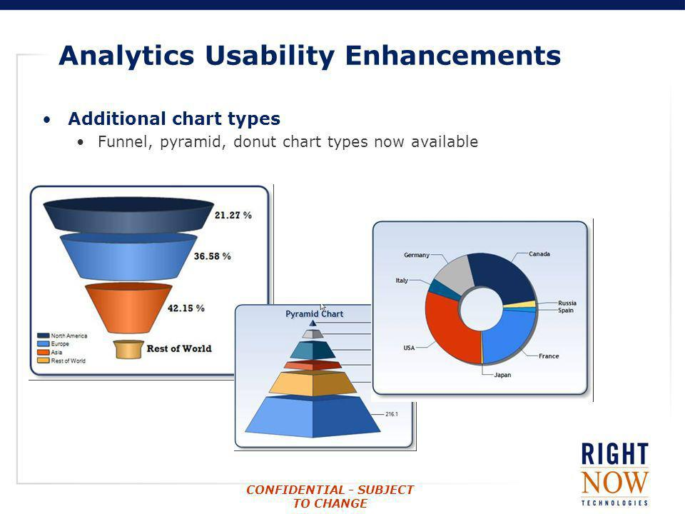 CONFIDENTIAL - SUBJECT TO CHANGE Analytics Usability Enhancements Additional chart types Funnel, pyramid, donut chart types now available
