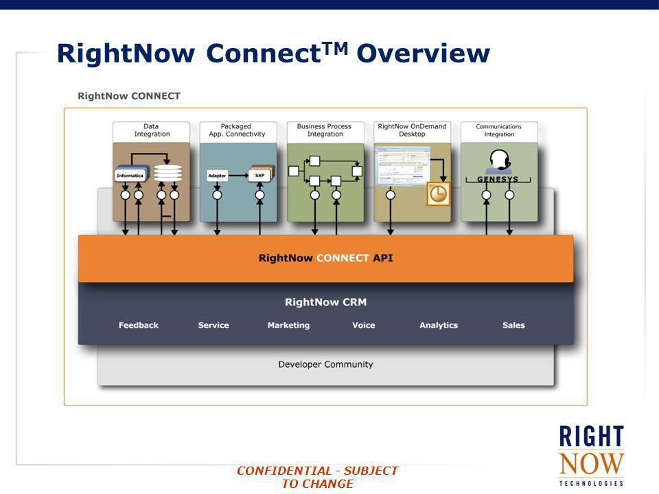 CONFIDENTIAL - SUBJECT TO CHANGE RightNow Connect TM Overview