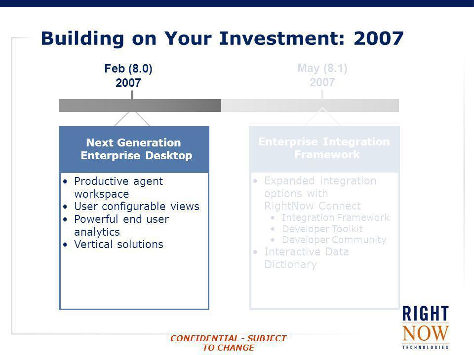 CONFIDENTIAL - SUBJECT TO CHANGE Feb (8.0) 2007 Next Generation Enterprise Desktop Productive agent workspace User configurable views Powerful end use
