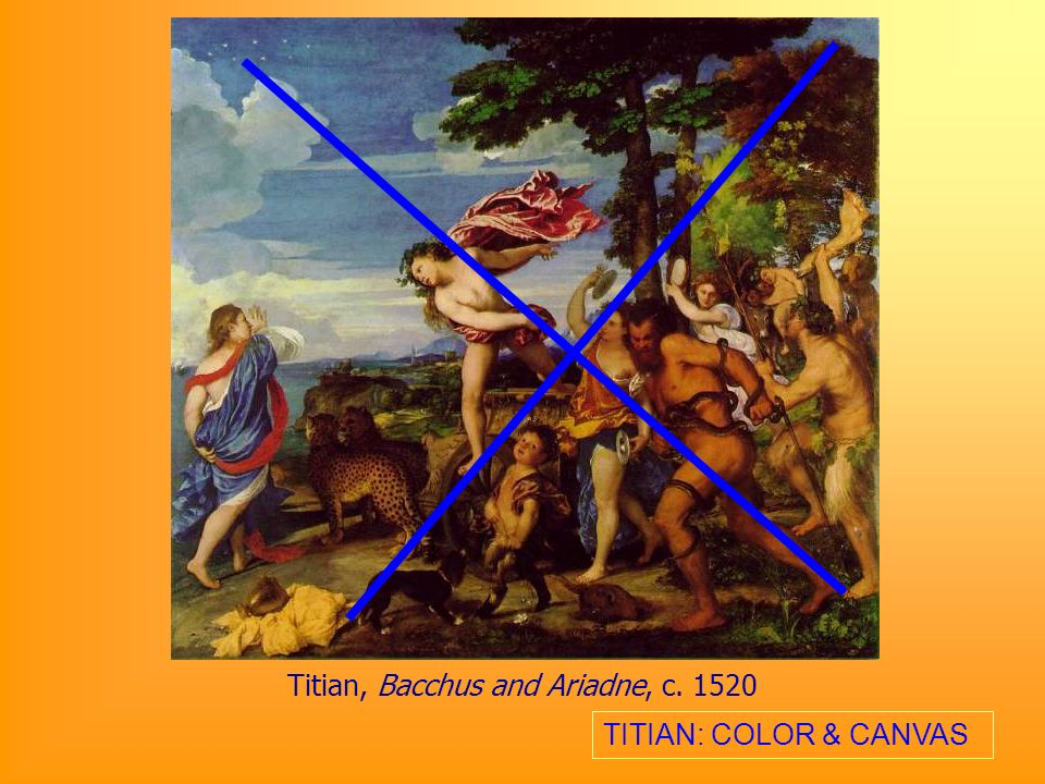 Titian, Bacchus and Ariadne, c. 1520 TITIAN: COLOR & CANVAS