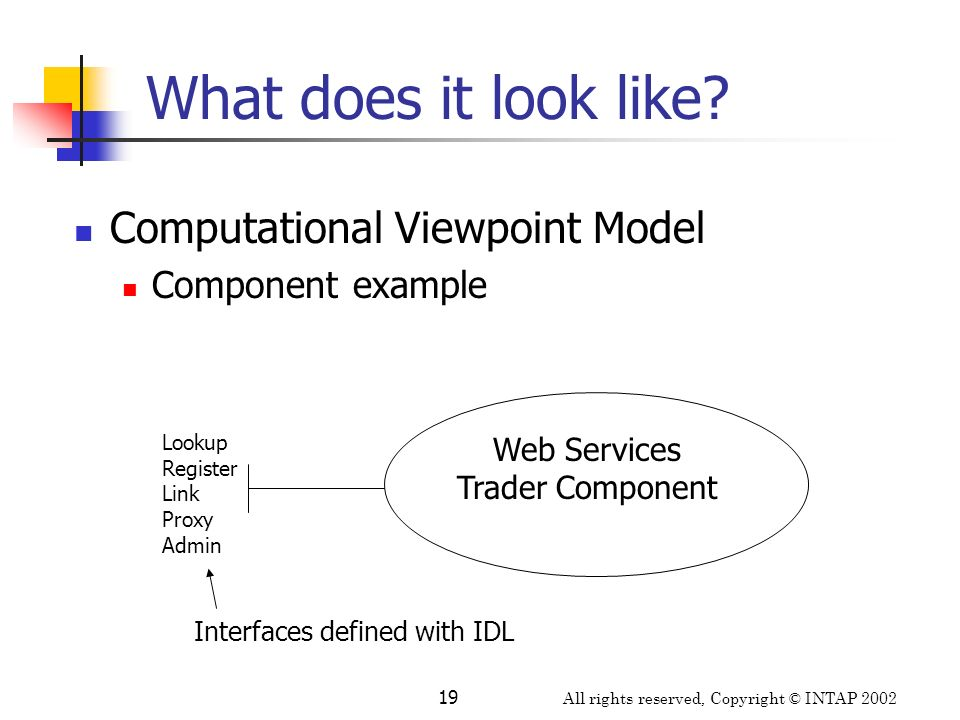 All rights reserved, Copyright © INTAP 2002 19 What does it look like? Computational Viewpoint Model Component example Web Services Trader Component L