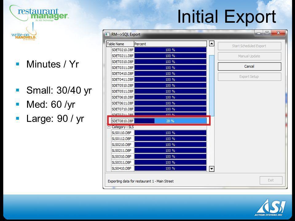 Initial Export Minutes / Yr Small: 30/40 yr Med: 60 /yr Large: 90 / yr