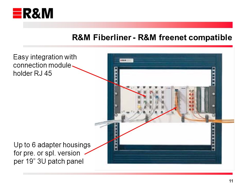 10 R&M Fiberliner - Integration in 1U / 3U sub-rack 19 3U FO-Global Rack for 120 FO connections 19 1U sub-rack for 36 FO connections