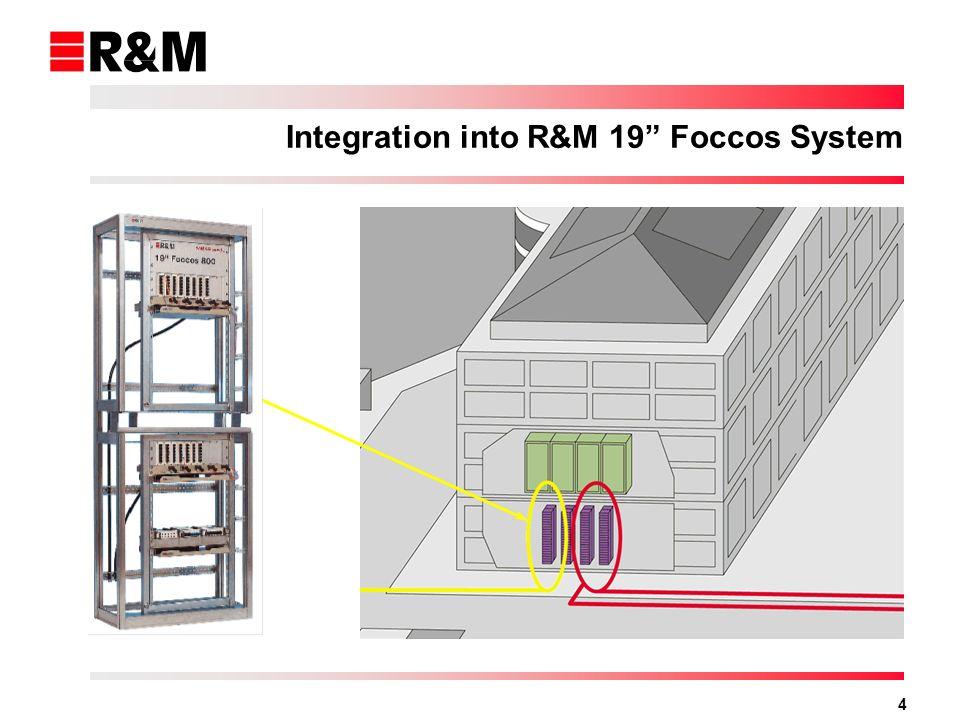 3 R&M Fiberliner - Just one module - but backwards compatible! 1st generation FO Compact Module 19 3U Breakout Insertion 2nd generation 19 Fiberliner