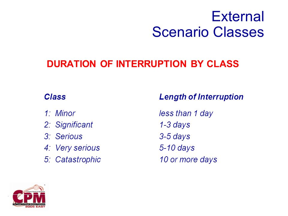 . External Scenario Classes DURATION OF INTERRUPTION BY CLASS ClassLength of Interruption 1: Minor less than 1 day 2: Significant 1-3 days 3: Serious 3-5 days 4: Very serious 5-10 days 5: Catastrophic 10 or more days