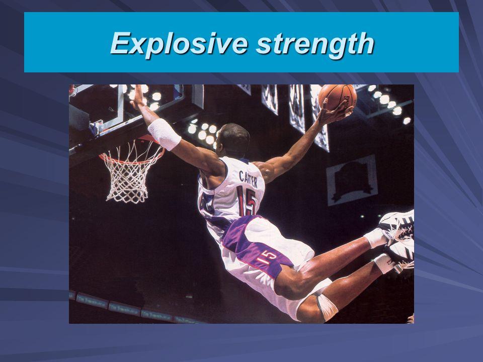 Explosive strength