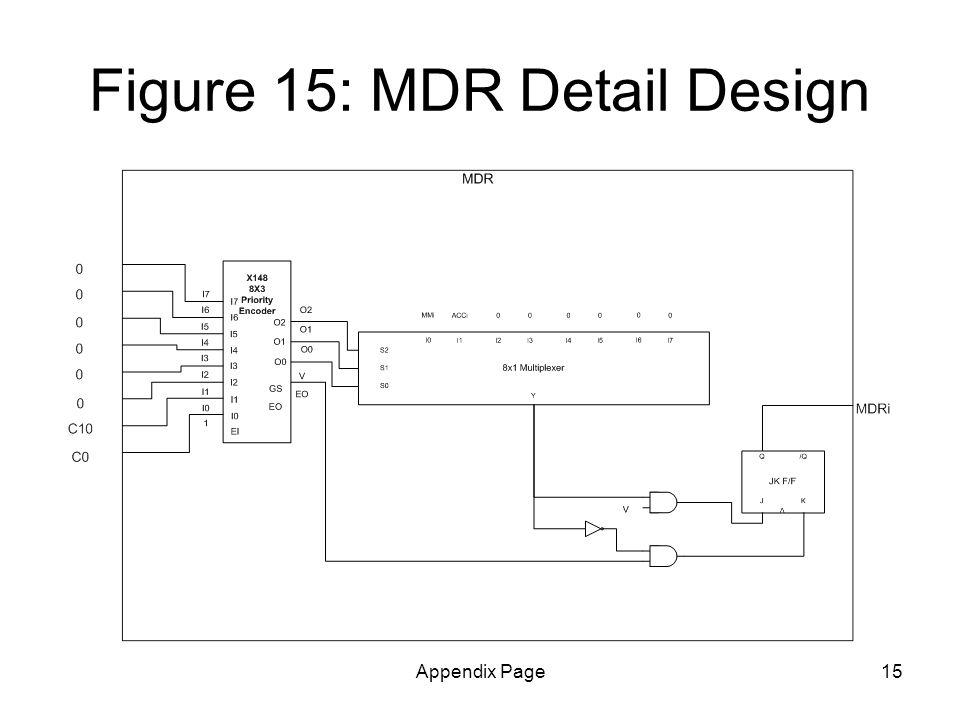 Appendix Page15 Figure 15: MDR Detail Design