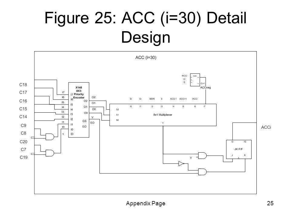 Appendix Page25 Figure 25: ACC (i=30) Detail Design