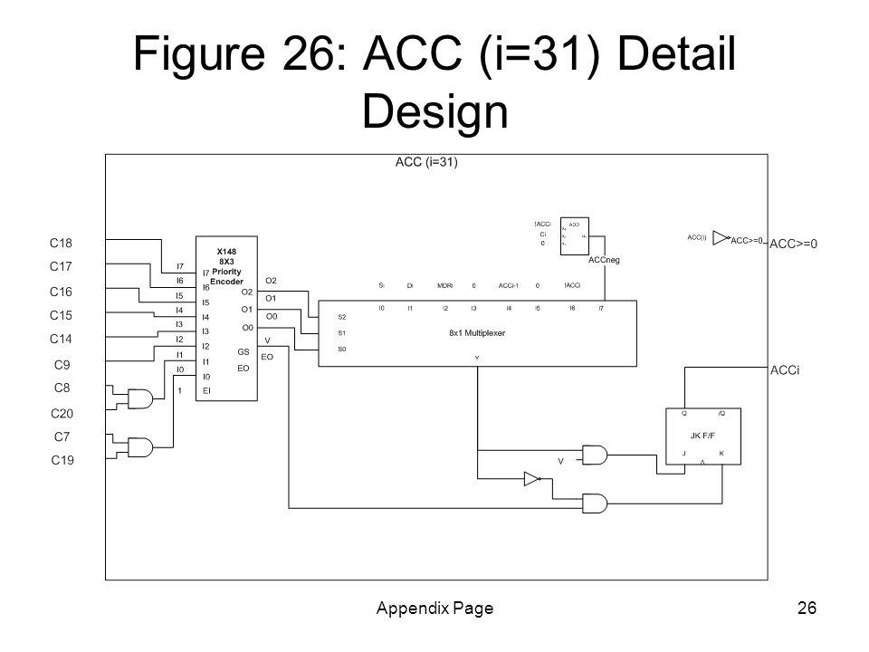 Appendix Page26 Figure 26: ACC (i=31) Detail Design