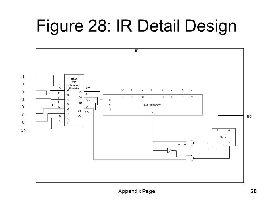 Appendix Page28 Figure 28: IR Detail Design