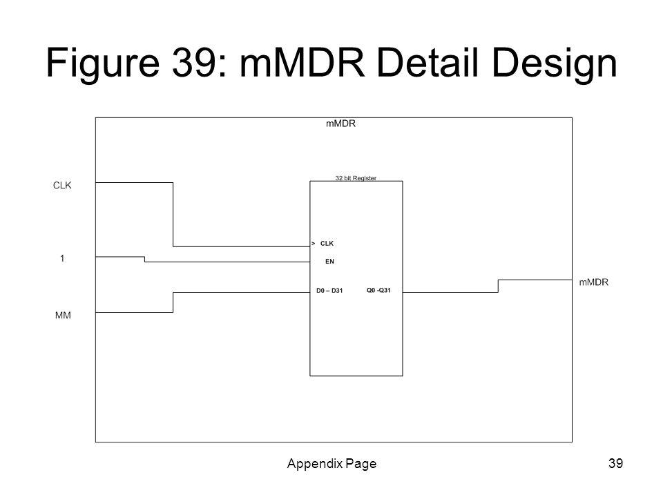 Appendix Page39 Figure 39: mMDR Detail Design