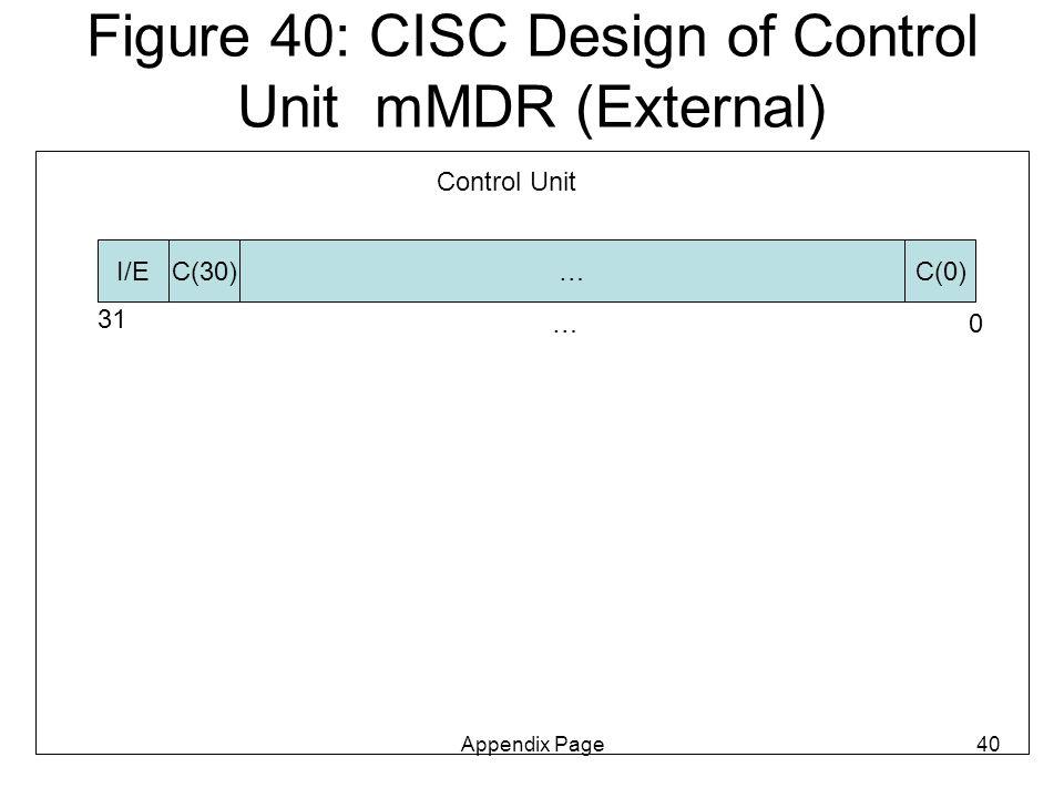 Appendix Page40 Figure 40: CISC Design of Control Unit mMDR (External) … Control Unit C(0)I/E 31 0… C(30)