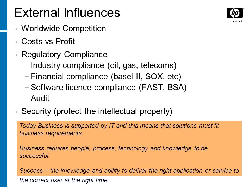External Influences Worldwide Competition Costs vs Profit Regulatory Compliance Industry compliance (oil, gas, telecoms) Financial compliance (basel I