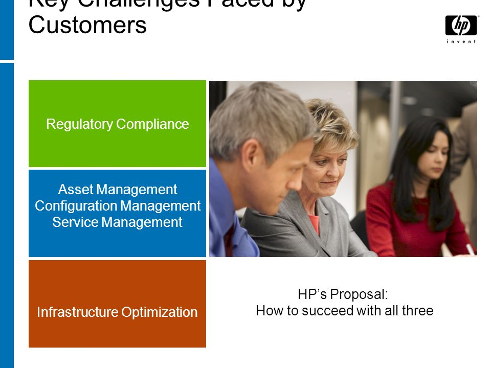 Key Challenges Faced by Customers Infrastructure Optimization Asset Management Configuration Management Service Management Regulatory Compliance HPs P
