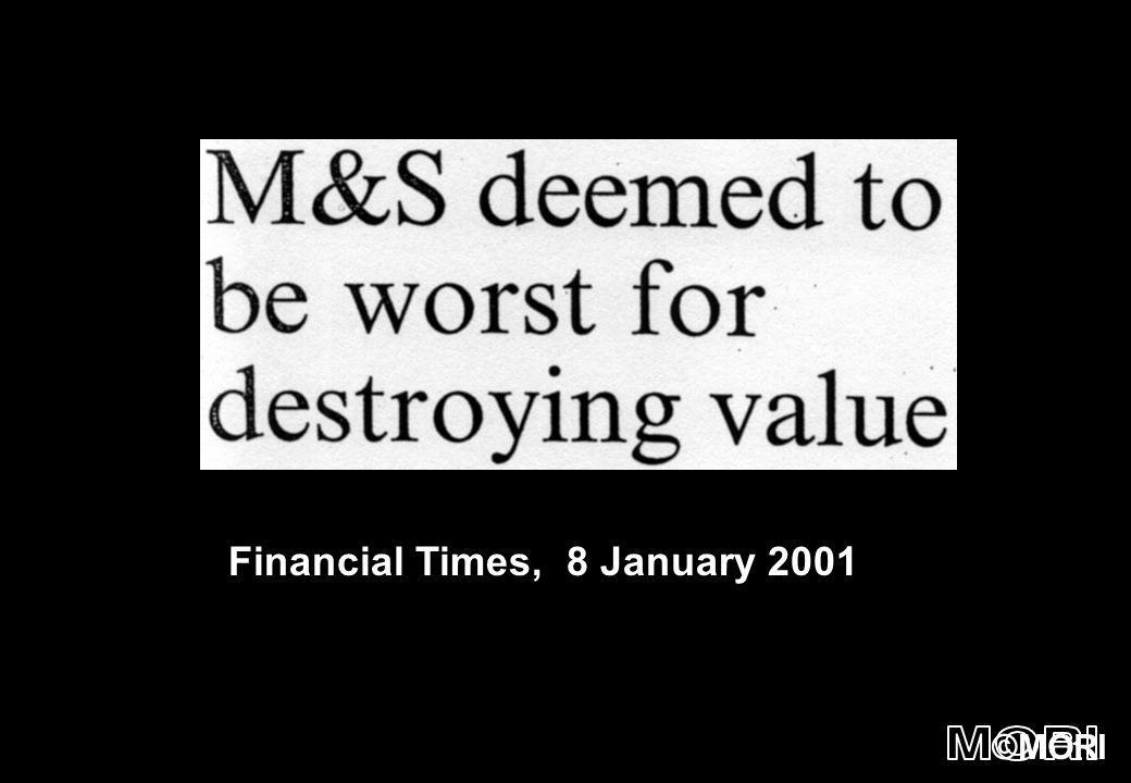 ©MORI Financial Times, 8 January 2001
