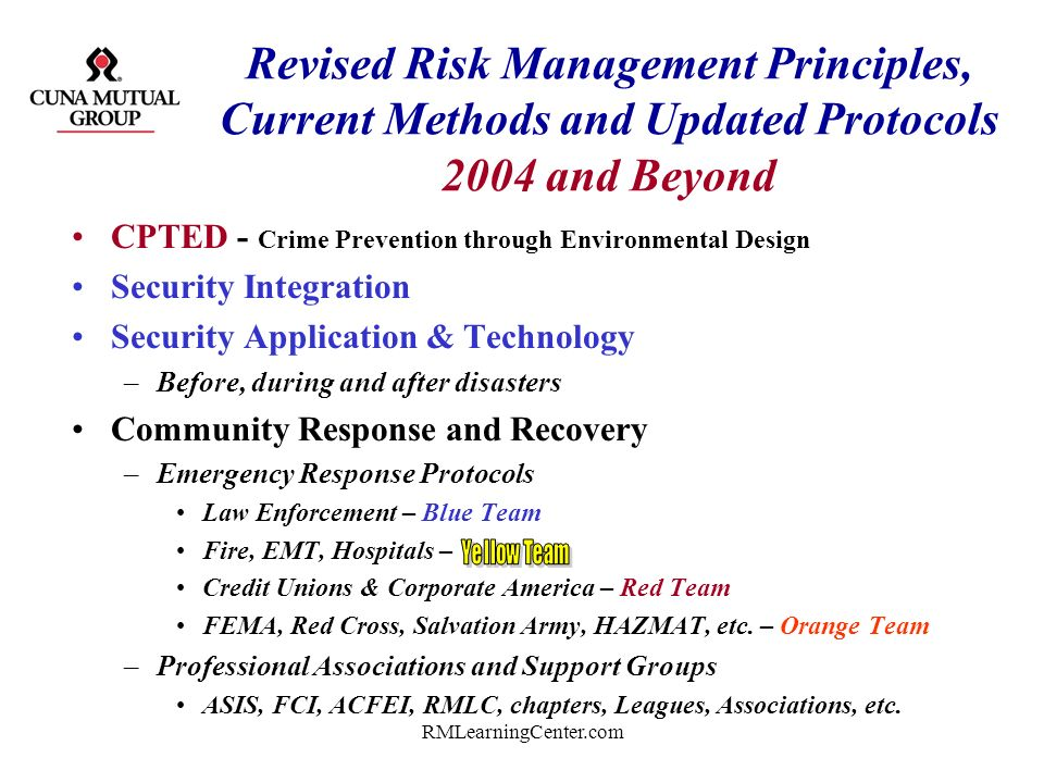 2004 – There is a shift to – Proactive Risk Management The Evolution of International RM Projects Accountability and Ownership Training Alternatives –