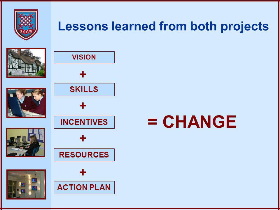 Lessons learned from both projects VISION SKILLS INCENTIVES RESOURCES ACTION PLAN = CHANGE + + + +