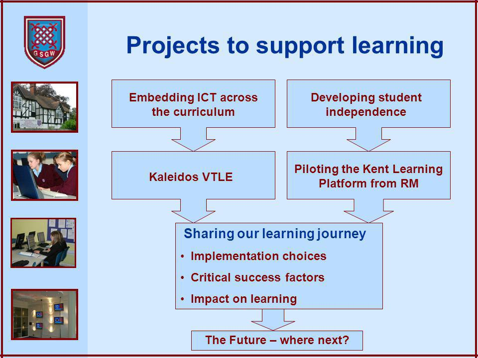 The Future – where next? Projects to support learning Embedding ICT across the curriculum Developing student independence Kaleidos VTLE Piloting the K