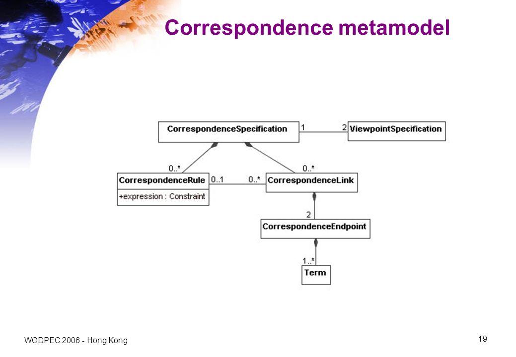 WODPEC 2006 - Hong Kong 19 Correspondence metamodel