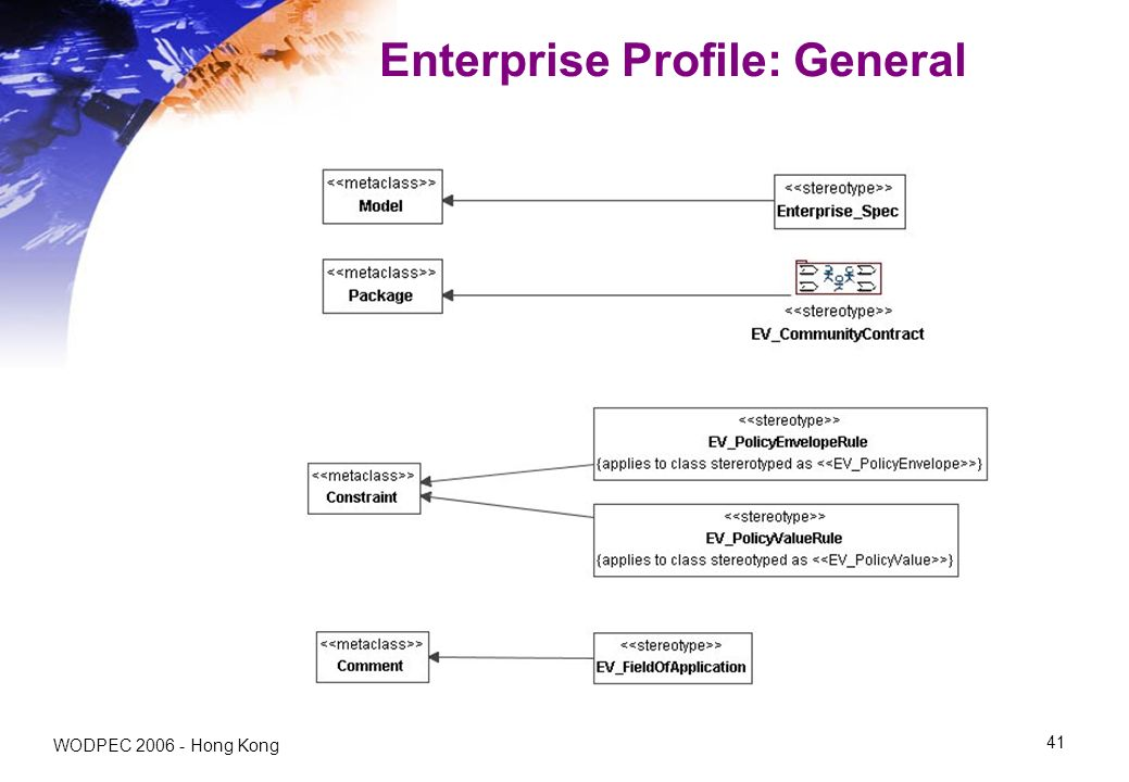 WODPEC Hong Kong 41 Enterprise Profile: General
