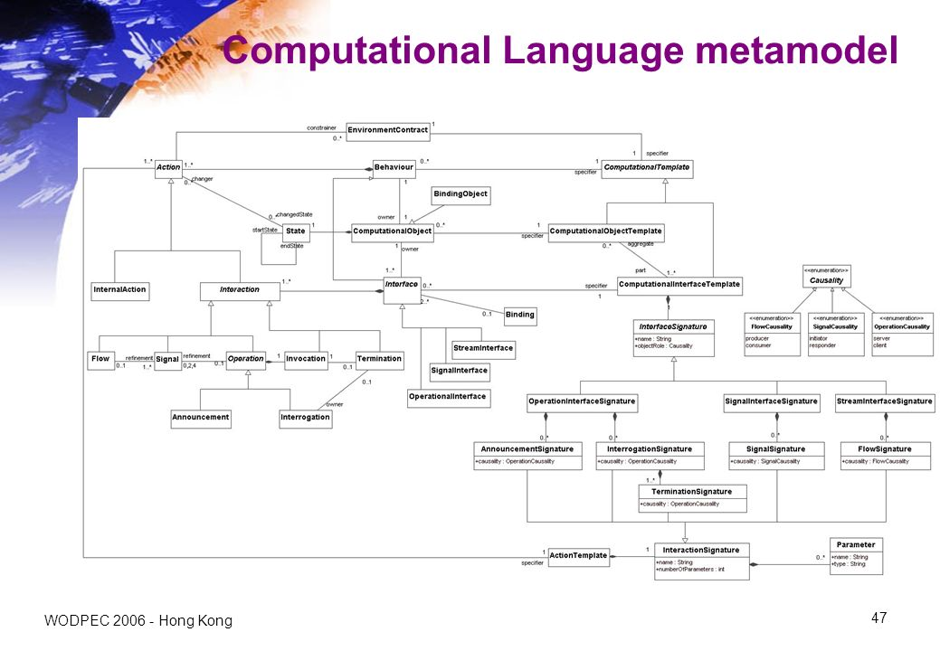 WODPEC Hong Kong 47 Computational Language metamodel