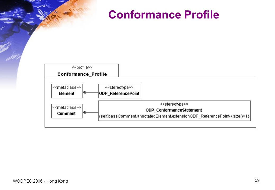 WODPEC Hong Kong 59 Conformance Profile
