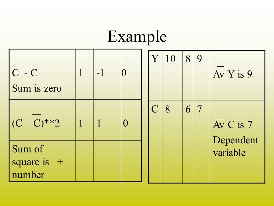 Example Y1089 Av Y is 9 C867 Av C is 7 Dependent variable C - C Sum is zero 1-1 0 (C – C)**211 0 Sum of square is + number