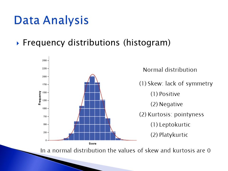 Frequency distributions (histogram) Normal distribution (1)Skew: lack of symmetry (1)Positive (2)Negative (2)Kurtosis: pointyness (1)Leptokurtic (2)Platykurtic In a normal distribution the values of skew and kurtosis are 0