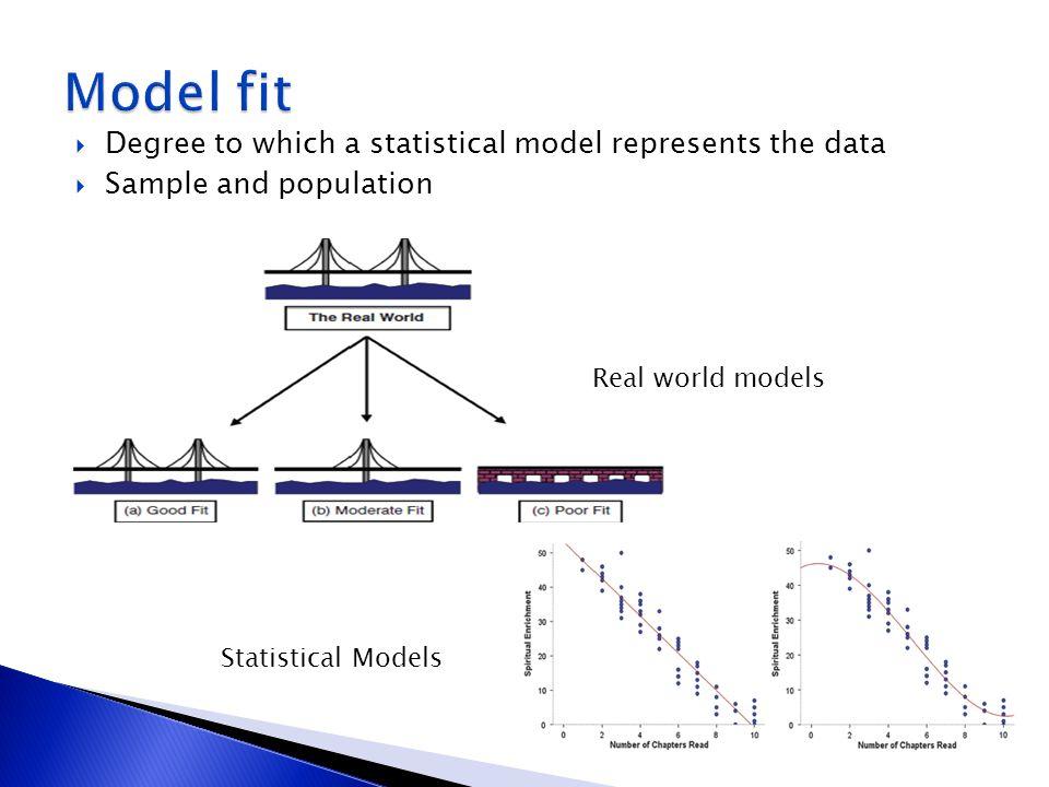 The mean Standard deviation and standard error Confidence intervals