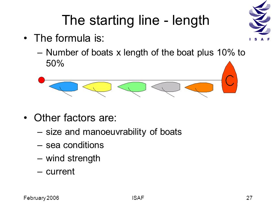 February 2006ISAF27 The starting line - length The formula is: –Number of boats x length of the boat plus 10% to 50% Other factors are: –size and mano