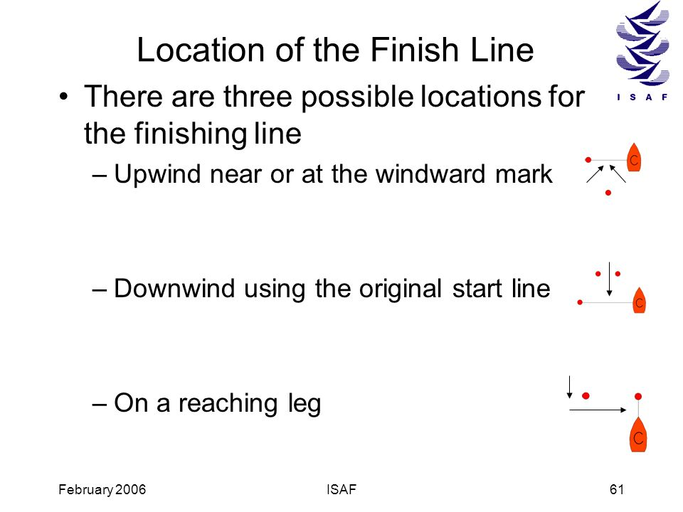 February 2006ISAF61 Location of the Finish Line There are three possible locations for the finishing line –Upwind near or at the windward mark –Downwi