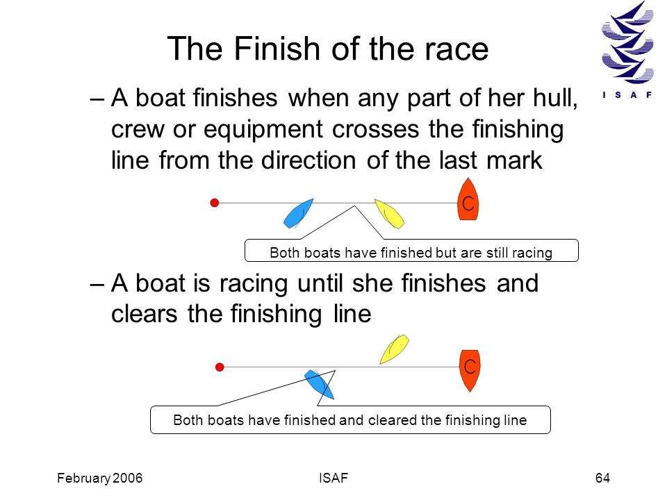 February 2006ISAF64 The Finish of the race –A boat finishes when any part of her hull, crew or equipment crosses the finishing line from the direction