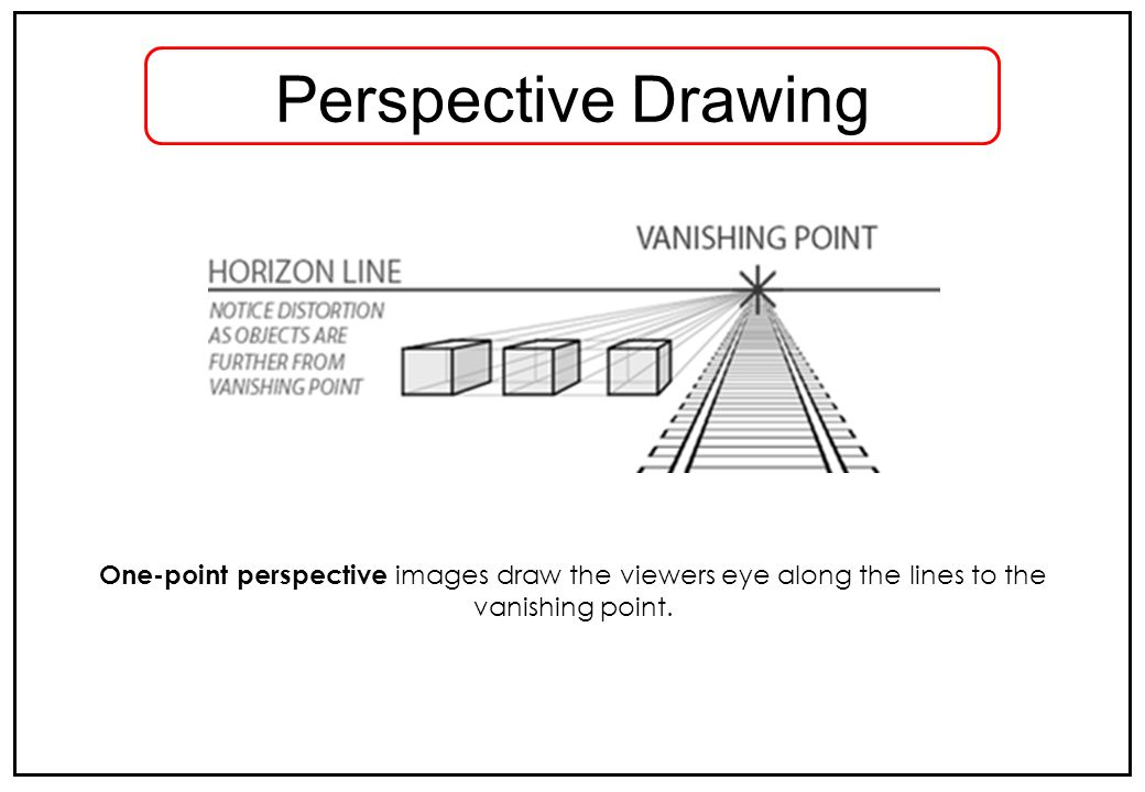 Perspective Drawing One-point perspective images draw the viewers eye along the lines to the vanishing point.