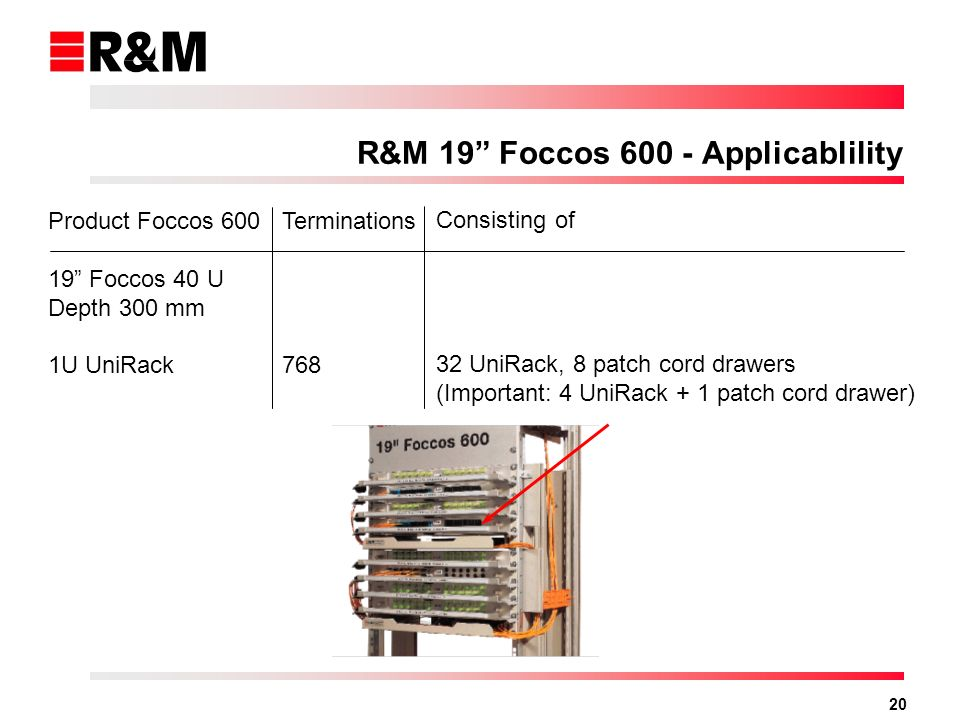 20 Product Foccos 600 19 Foccos 40 U Depth 300 mm 1U UniRack Terminations 768 Consisting of 32 UniRack, 8 patch cord drawers (Important: 4 UniRack + 1