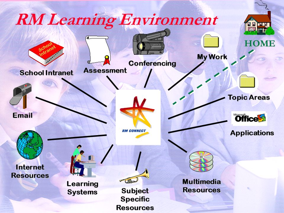 RM Learning EnvironmentAssessment Email Internet Resources Learning Systems School Intranet Conferencing HOME Applications Multimedia Resources Subject Specific Resources My Work Topic Areas
