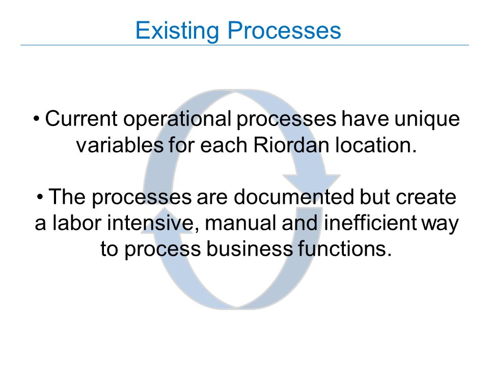 Existing Processes Current operational processes have unique variables for each Riordan location. The processes are documented but create a labor inte