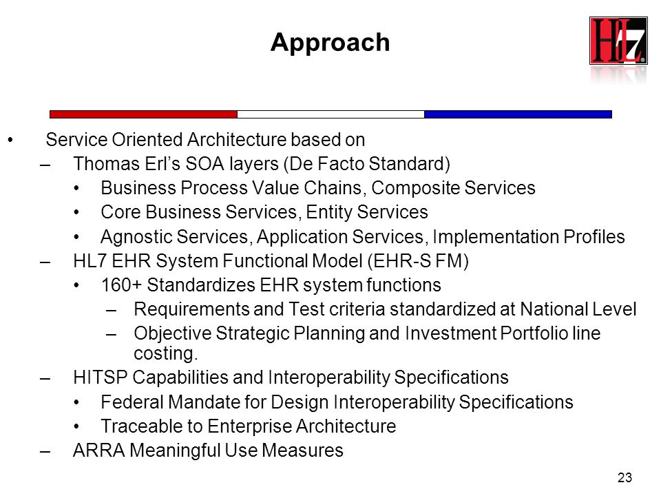 23 Approach Service Oriented Architecture based on –Thomas Erls SOA layers (De Facto Standard) Business Process Value Chains, Composite Services Core