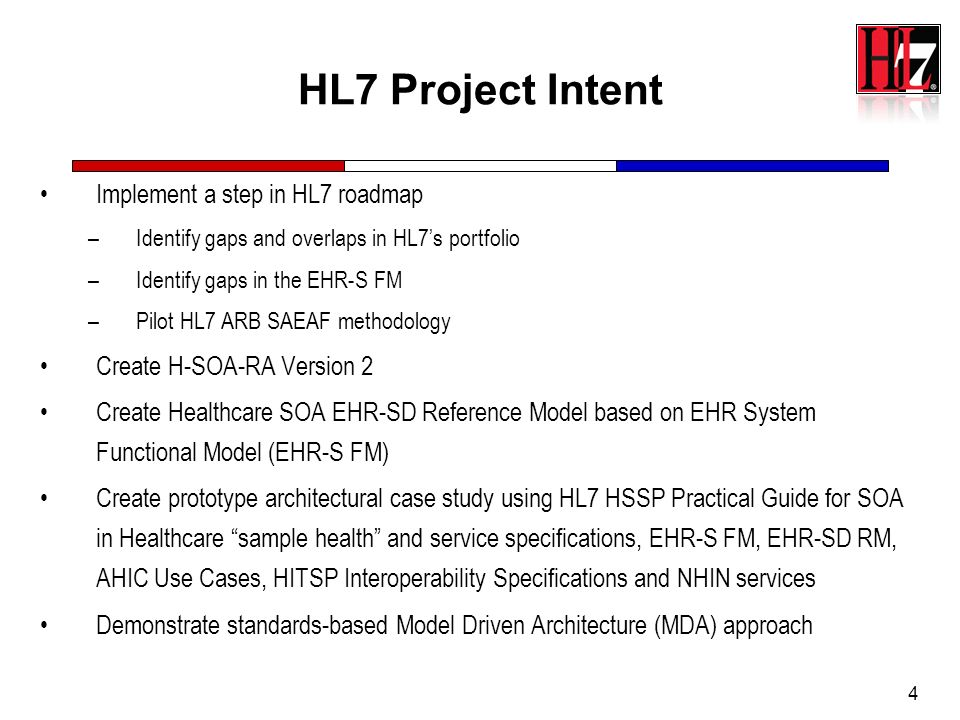 25 2010 Information Model Project Federal Health Information Model and Standards (FHIMS)
