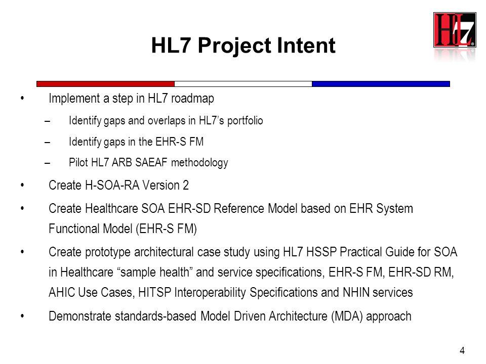 15 2009 HITSP Reuse Framework GREEN Elements are reusable!