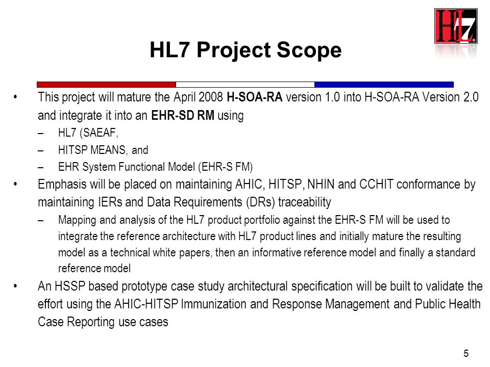 16 HITSP Model To Link Requirements to Design Design HITSP Constructs Transaction Transaction Packages Component Services