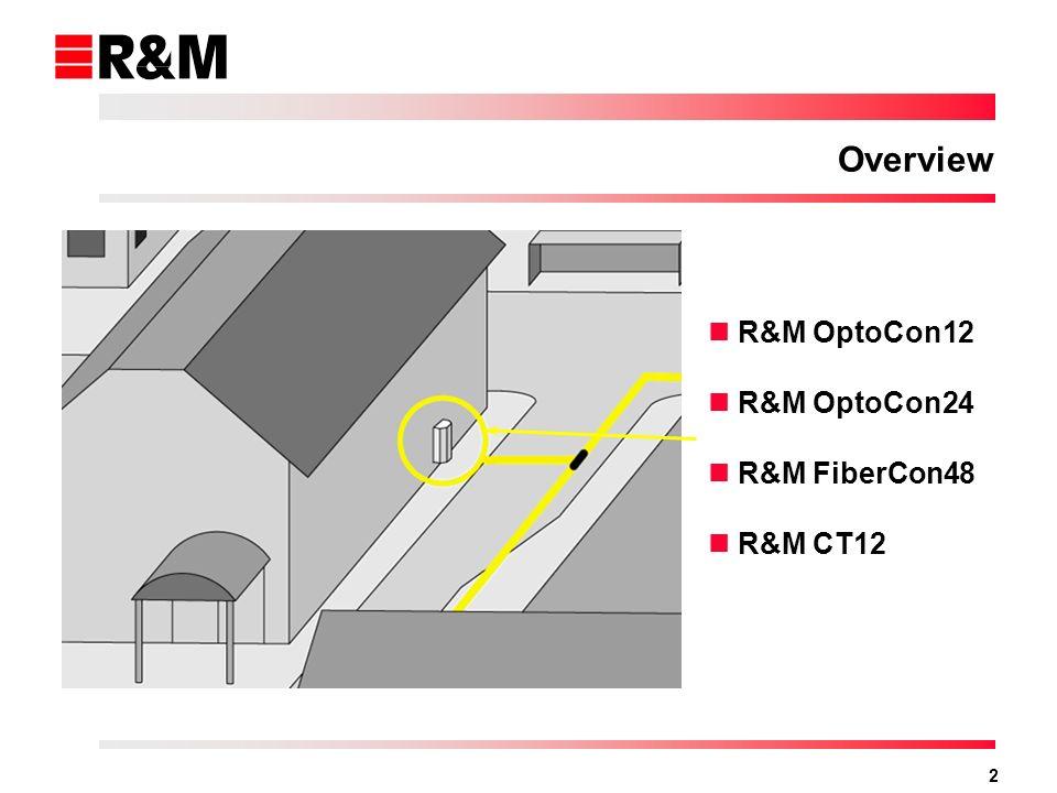 2 Overview R&M OptoCon12 R&M OptoCon24 R&M FiberCon48 R&M CT12