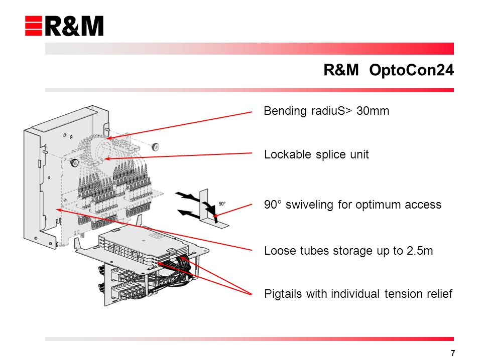 7 Bending radiuS> 30mm Lockable splice unit 90° swiveling for optimum access Loose tubes storage up to 2.5m Pigtails with individual tension relief R&M OptoCon24