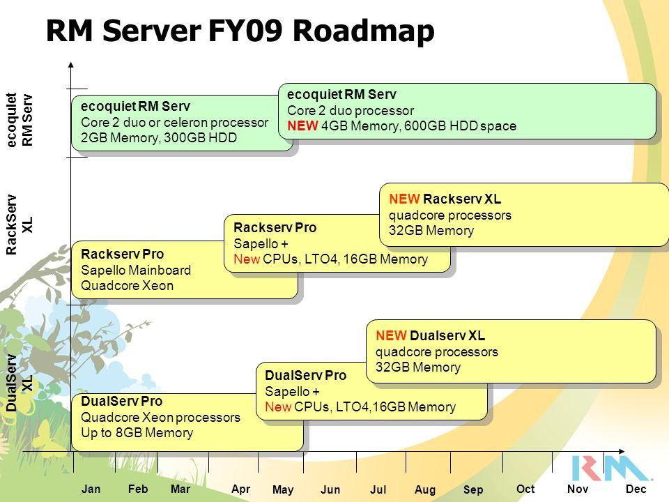 RM Server FY09 Roadmap Mar Apr MayJunJulAugSep OctNovDecFeb DualServ XL RackServ XL Jan DualServ Pro Quadcore Xeon processors Up to 8GB Memory DualSer