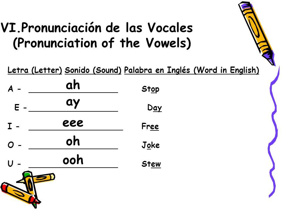 VI.Pronunciación de las Vocales (Pronunciation of the Vowels) Letra (Letter) Sonido (Sound) Palabra en Inglés (Word in English) A - __________________
