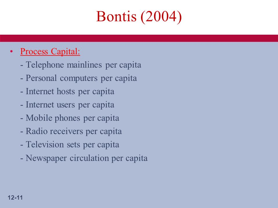 12-11 Bontis (2004) Process Capital: - Telephone mainlines per capita - Personal computers per capita - Internet hosts per capita - Internet users per capita - Mobile phones per capita - Radio receivers per capita - Television sets per capita - Newspaper circulation per capita